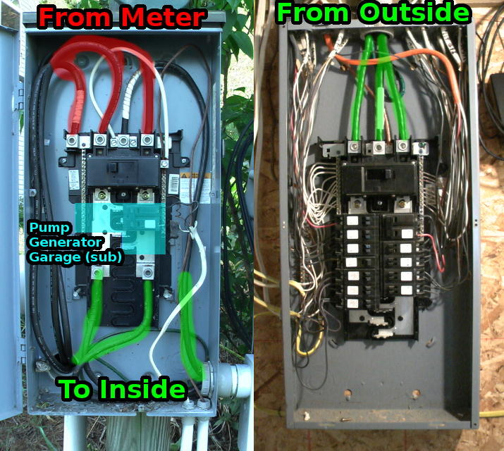 """if i add an iotawatt inside the house, i won't be able to monitor the """"true  mains"""", well pump, generator, or future garage current"""