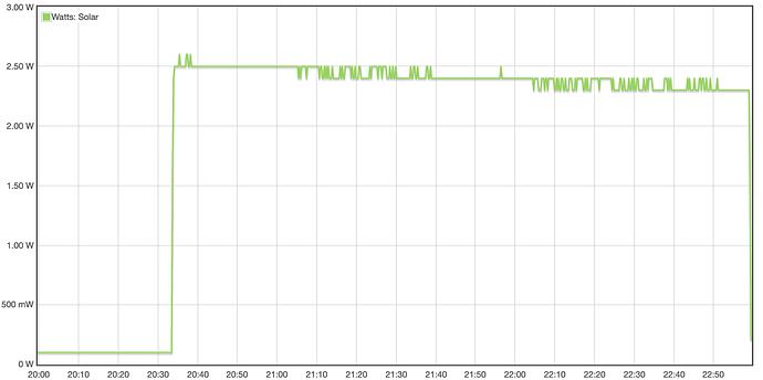 Screenshot 2021-08-29 at 22-59-49 energi Graph+