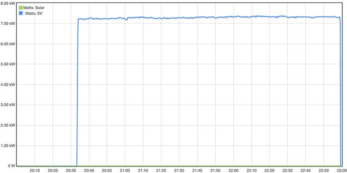 Screenshot 2021-08-29 at 23-00-11 energi Graph+