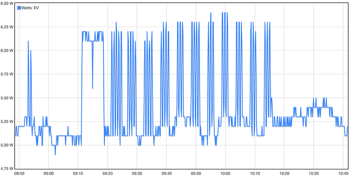 Screenshot 2021-08-29 at 22-55-30 energi Graph+