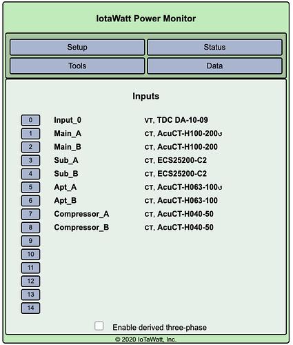 inputs_correct