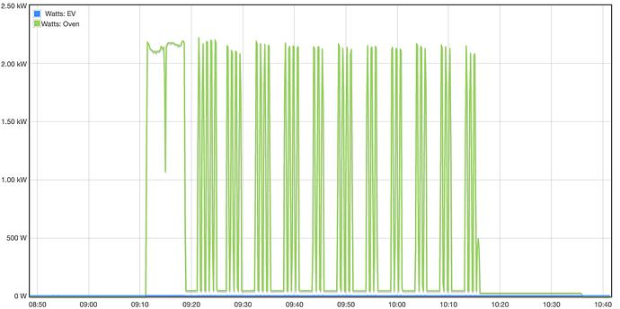Screenshot 2021-08-29 at 22-56-06 energi Graph+