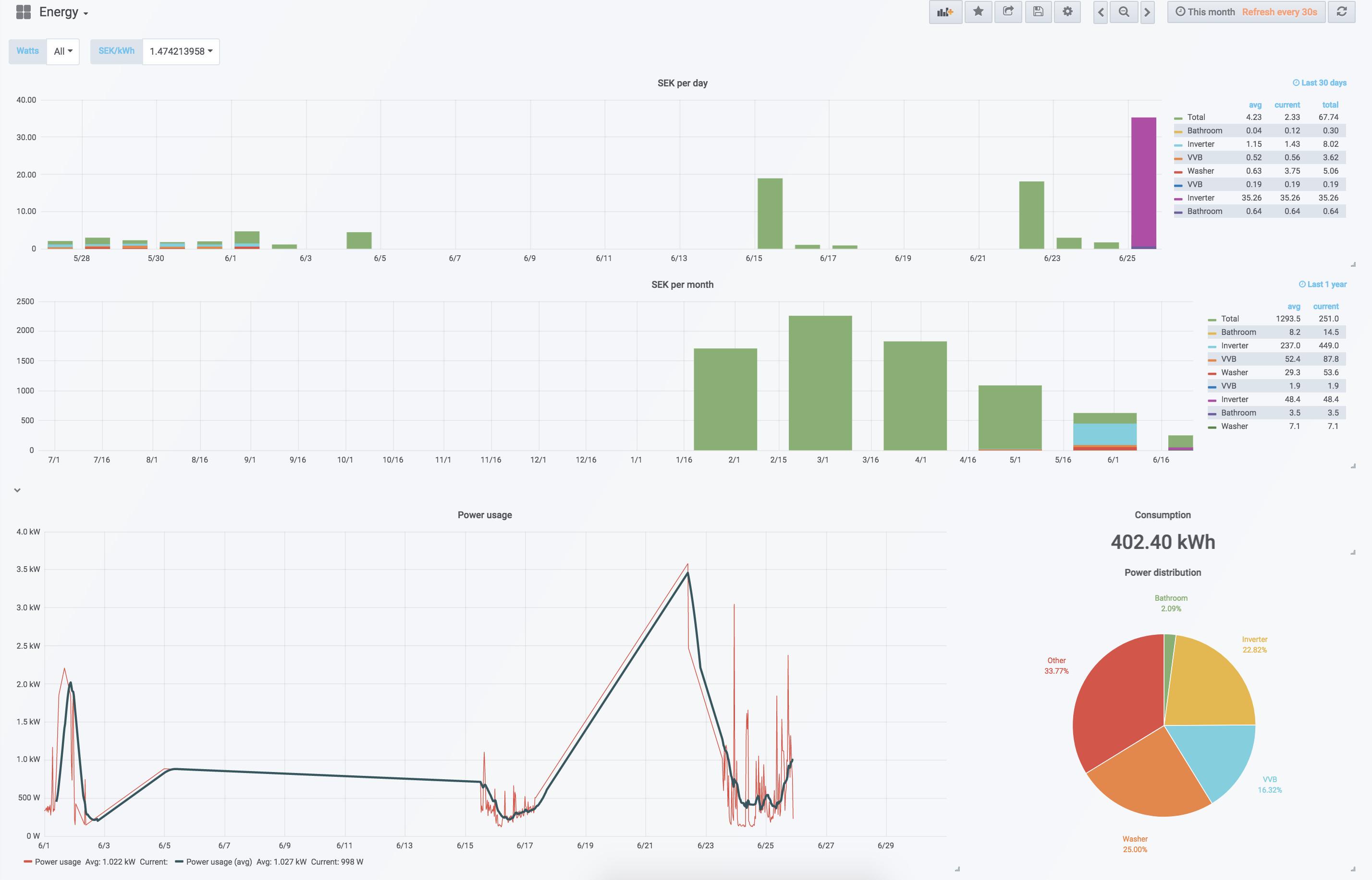influxDB support - Bob's Blog - IoTaWatt User Community